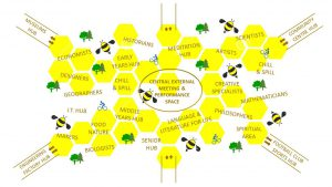 Vision of a future school: the Hive