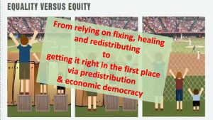 Slide text: Equality versus equity. From relying on fixing, healing and redistributing to getting it right in the first place via predistribution and economic democracy